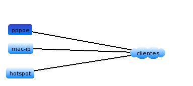 Clique na imagem para uma versão maior  Nome:         cenario..JPG Visualizações:85 Tamanho: 6,3 KB ID:      10038