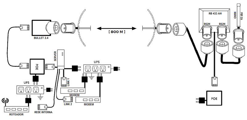 Clique na imagem para uma versão maior  Nome:         rede conecta..jpg Visualizações:535 Tamanho: 62,3 KB ID:      10400