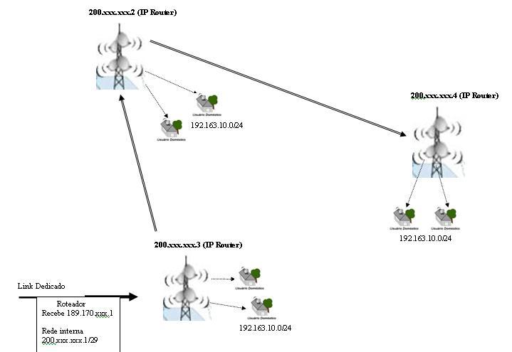Clique na imagem para uma versão maior  Nome:         Rede..JPG Visualizações:133 Tamanho: 26,3 KB ID:      10438