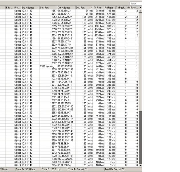 Clique na imagem para uma versão maior  Nome:         porta 25.jpg Visualizações:162 Tamanho: 156,6 KB ID:      10968