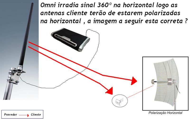 Clique na imagem para uma versão maior  Nome:         imagem_omni.jpg Visualizações:307 Tamanho: 106,3 KB ID:      11055