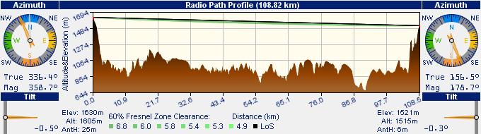 Clique na imagem para uma versão maior  Nome:         PTP SNG SG.png Visualizações:136 Tamanho: 32,8 KB ID:      11749