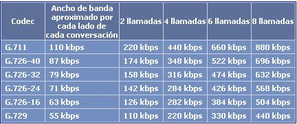 Nome:      bandavoip.png Visitas:     519 Tamanho:  6,8 KB