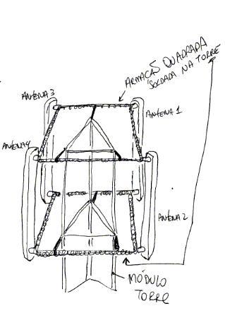 Clique na imagem para uma versão maior  Nome:         montagem setorial na torre triangular.JPG Visualizações:281 Tamanho: 21,9 KB ID:      12503
