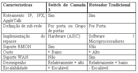 Clique na imagem para uma versão maior  Nome:         tabel3.png Visualizações:13045 Tamanho: 9,2 KB ID:      13034