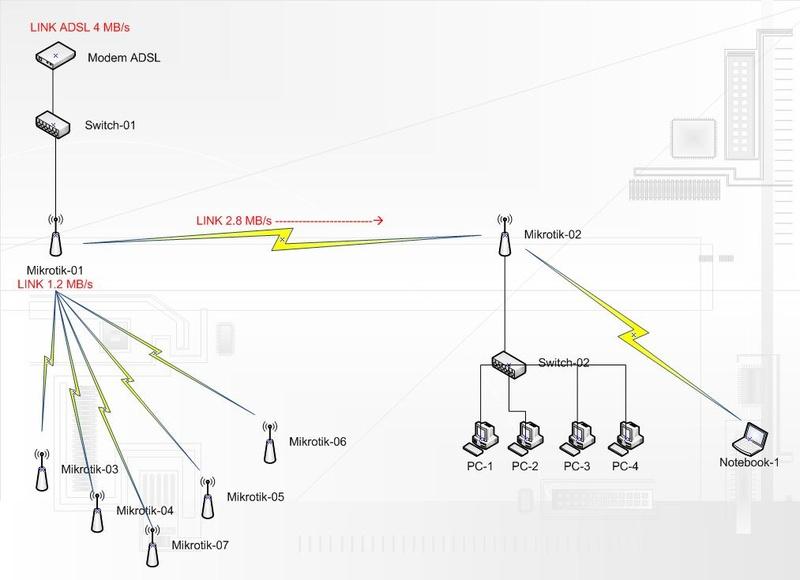 Clique na imagem para uma versão maior  Nome:         DiagramaControleBanda.jpg Visualizações:122 Tamanho: 78,3 KB ID:      13201