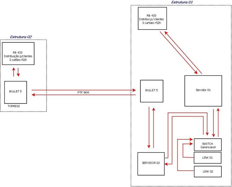 Clique na imagem para uma versão maior  Nome:         topologia.jpg Visualizações:288 Tamanho: 58,7 KB ID:      13665