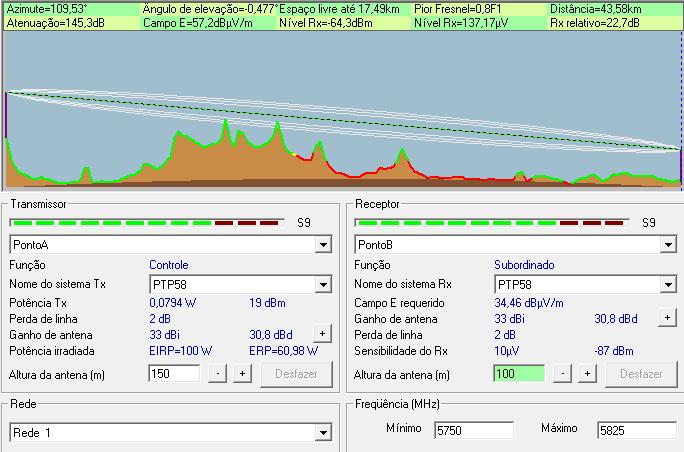 Clique na imagem para uma versão maior  Nome:         Unai_43Km_Link.png Visualizações:119 Tamanho: 23,4 KB ID:      14020