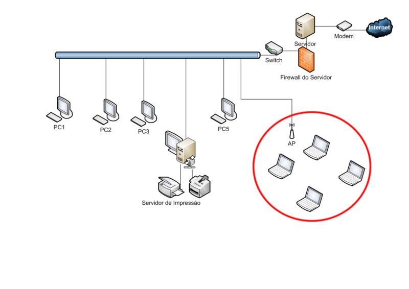Clique na imagem para uma versão maior  Nome:         rede.jpg Visualizações:114 Tamanho: 55,1 KB ID:      14430