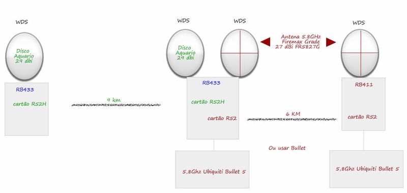 Clique na imagem para uma versão maior  Nome:         wds_link2.jpg Visualizações:93 Tamanho: 48,8 KB ID:      14460