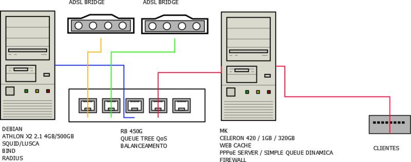 Clique na imagem para uma versão maior  Nome:         rede2.jpg Visualizações:671 Tamanho: 52,6 KB ID:      14465