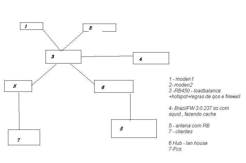 Clique na imagem para uma versão maior  Nome:         esquema.JPG Visualizações:58 Tamanho: 28,5 KB ID:      14710