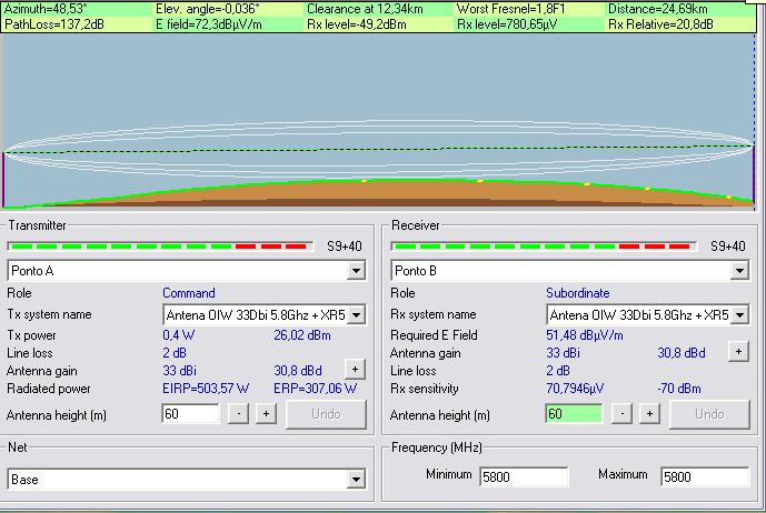 Clique na imagem para uma versão maior  Nome:         RadioMobileLink.JPG Visualizações:139 Tamanho: 64,2 KB ID:      15297