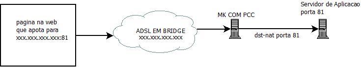Clique na imagem para uma versão maior  Nome:         server.jpeg Visualizações:56 Tamanho: 14,5 KB ID:      15362