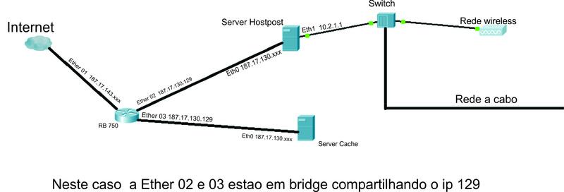 Clique na imagem para uma versão maior  Nome:         rede.jpg Visualizações:81 Tamanho: 38,5 KB ID:      15553