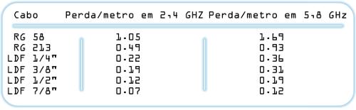 Clique na imagem para uma versão maior  Nome:         tabela_perdas.png Visualizações:119 Tamanho: 21,2 KB ID:      16073