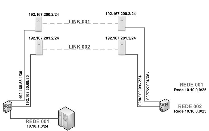 Clique na imagem para uma versão maior  Nome:         Topologia.jpg Visualizações:342 Tamanho: 45,7 KB ID:      16344