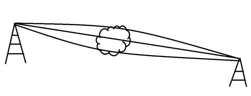 Clique na imagem para uma versão maior  Nome:         nuvens.jpg Visualizações:53 Tamanho: 26,7 KB ID:      16912