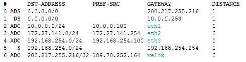 Clique na imagem para uma versão maior  Nome:         route_print2.JPG Visualizações:171 Tamanho: 16,6 KB ID:      17069
