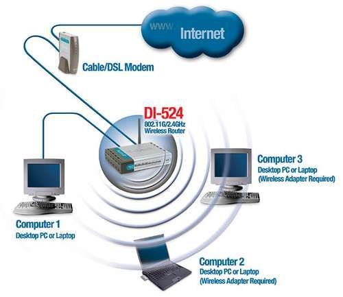 Nome:      ADSL-conexao-em-rede-com-o-linux-roteador-vitoria.jpg Visitas:     1270 Tamanho:  20,4 KB