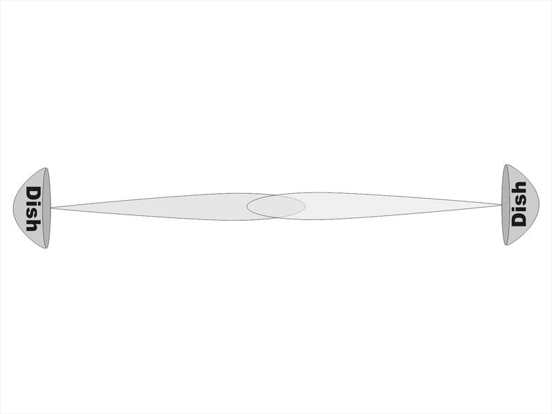 Clique na imagem para uma versão maior  Nome:         air beam 04.jpg Visualizações:462 Tamanho: 17,3 KB ID:      17413