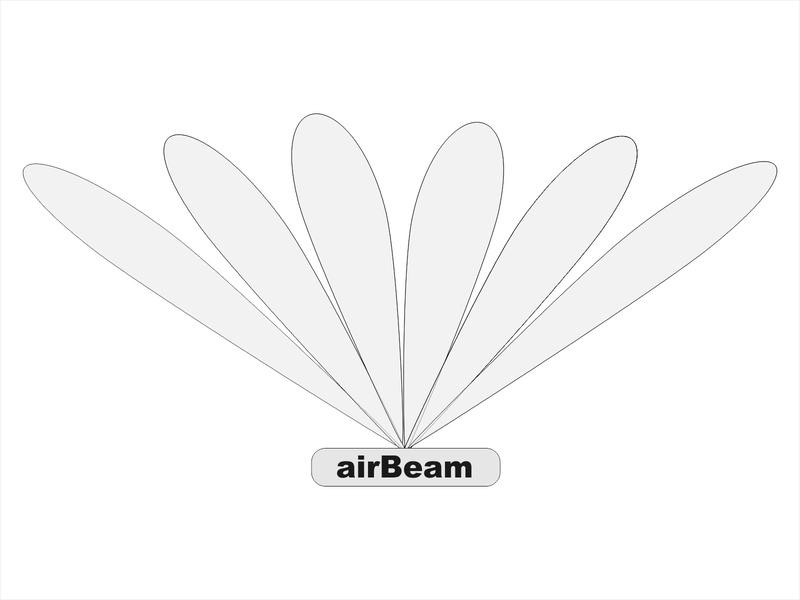 Clique na imagem para uma versão maior  Nome:         air beam 05.jpg Visualizações:437 Tamanho: 37,9 KB ID:      17416