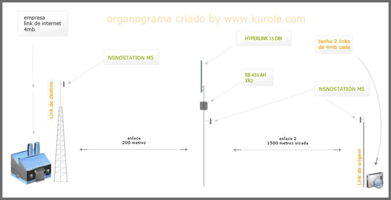 Clique na imagem para uma versão maior  Nome:         rede.jpg Visualizações:266 Tamanho: 49,7 KB ID:      18001