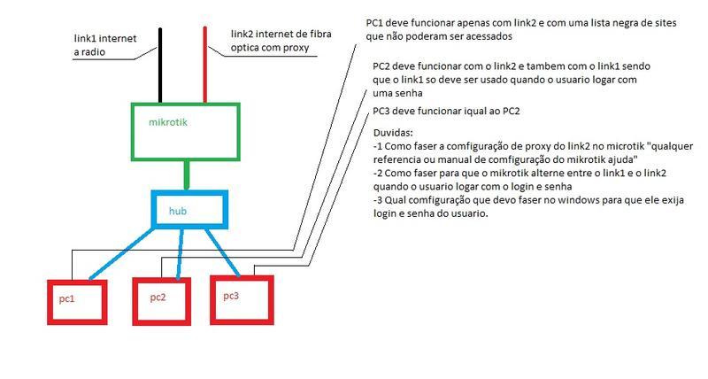 Clique na imagem para uma versão maior  Nome:         rede.jpg Visualizações:97 Tamanho: 36,4 KB ID:      19151