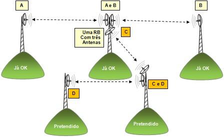 Clique na imagem para uma versão maior  Nome:         rb_3_antenas.jpg Visualizações:102 Tamanho: 23,0 KB ID:      19613