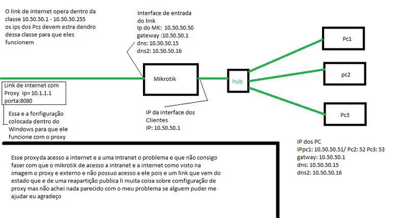 Clique na imagem para uma versão maior  Nome:         redepm.jpg Visualizações:39 Tamanho: 45,6 KB ID:      19651