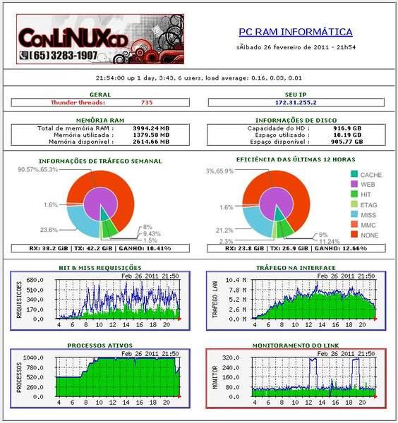 Clique na imagem para uma versão maior  Nome:         conlinux_inforway.jpg Visualizações:81 Tamanho: 67,6 KB ID:      20118