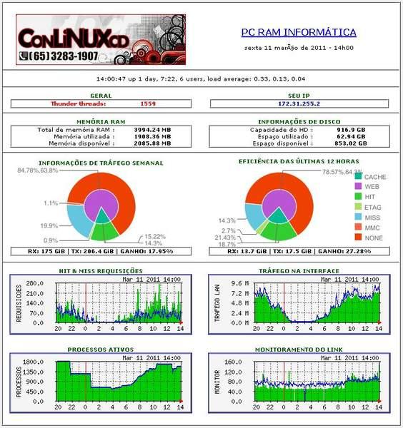 Clique na imagem para uma versão maior  Nome:         conlinux_inforway.jpg Visualizações:128 Tamanho: 67,9 KB ID:      20417