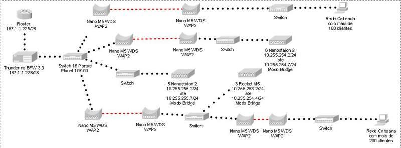 Clique na imagem para uma versão maior  Nome:         rede1.jpg Visualizações:94 Tamanho: 26,5 KB ID:      21822