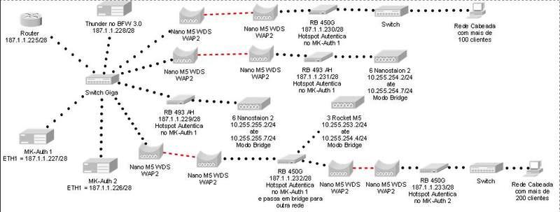 Clique na imagem para uma versão maior  Nome:         rede.jpg Visualizações:217 Tamanho: 34,6 KB ID:      21823