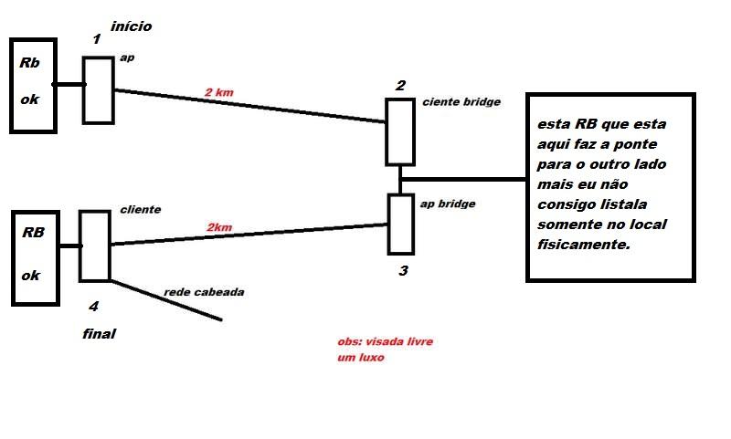 Clique na imagem para uma versão maior  Nome:         esquema.jpg Visualizações:72 Tamanho: 51,8 KB ID:      22909