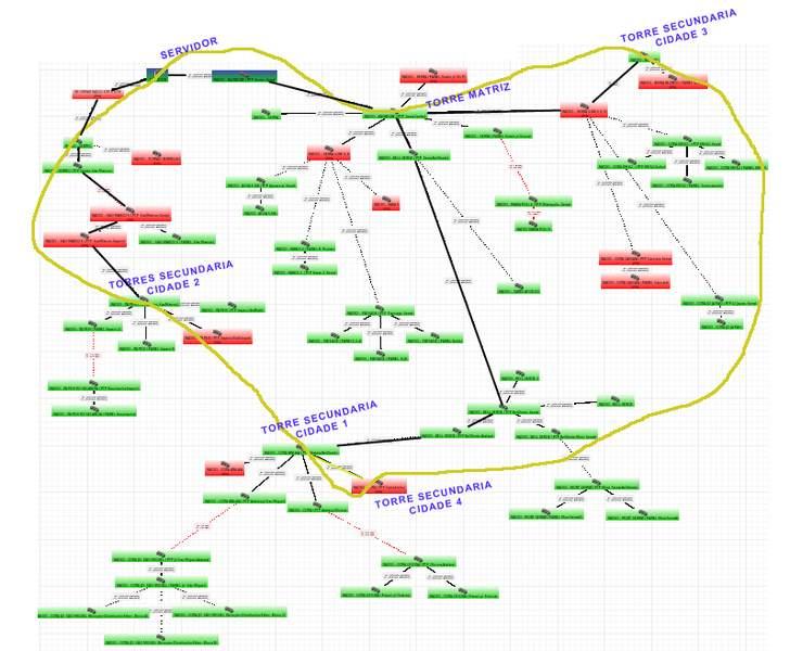 Clique na imagem para uma versão maior  Nome:         TOPOLOGIA-REDE.jpg Visualizações:691 Tamanho: 55,1 KB ID:      23154