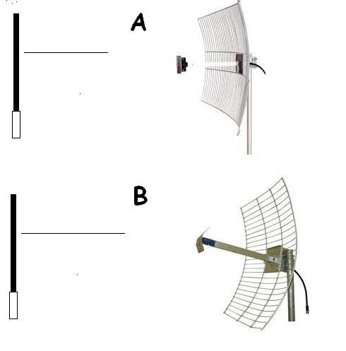 Clique na imagem para uma versão maior  Nome:         antenas.JPG Visualizações:877 Tamanho: 17,0 KB ID:      24018