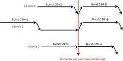 Clique na imagem para uma versão maior  Nome:         diagrama burst.jpeg Visualizações:335 Tamanho: 17,7 KB ID:      25136