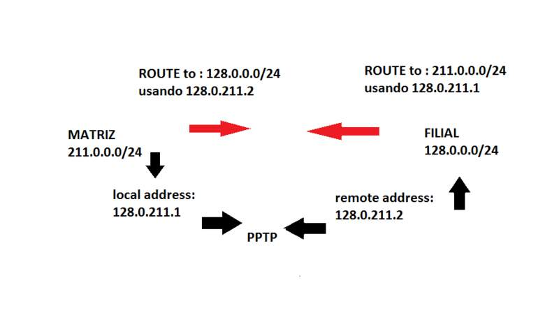 Clique na imagem para uma versão maior  Nome:         passo07.jpg Visualizações:3391 Tamanho: 18,2 KB ID:      25381