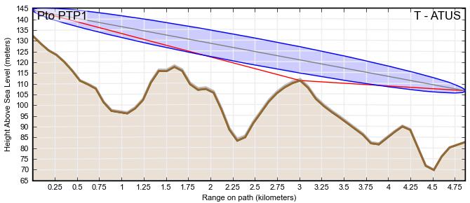 Clique na imagem para uma versão maior  Nome:         Pto PTP1 to T - ATUS.png Visualizações:202 Tamanho: 67,2 KB ID:      2581
