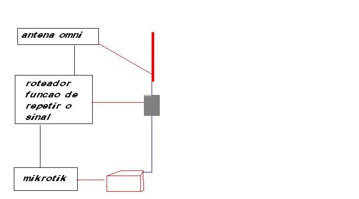 Nome:      minha rede desenho.JPG Visitas:     457 Tamanho:  15,6 KB