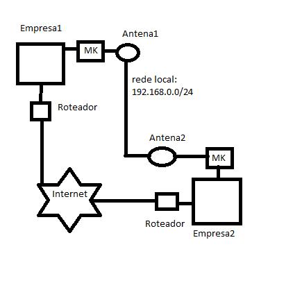 Clique na imagem para uma versão maior  Nome:         internet.png Visualizações:34 Tamanho: 9,5 KB ID:      26611