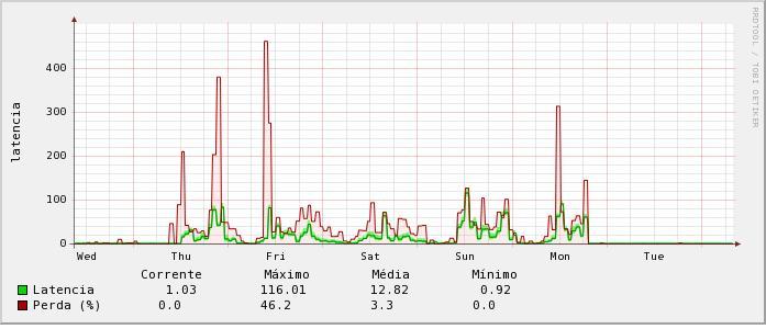 Clique na imagem para uma versão maior  Nome:         airgrid-wpa2.JPG Visualizações:72 Tamanho: 36,6 KB ID:      27029