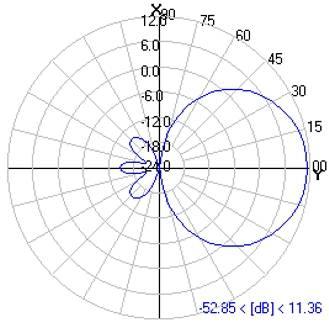 Clique na imagem para uma versão maior  Nome:         antena_direcional_01.jpg Visualizações:161 Tamanho: 17,8 KB ID:      27264