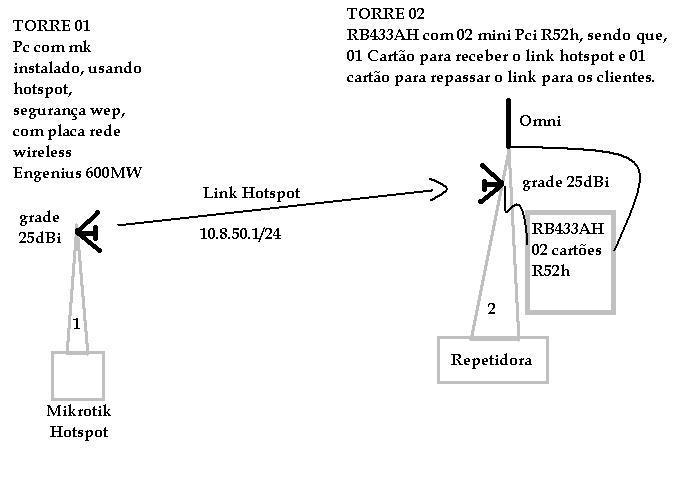 Clique na imagem para uma versão maior  Nome:         Topologia.JPG Visualizações:190 Tamanho: 37,8 KB ID:      29020