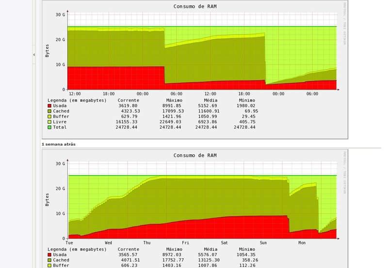 Clique na imagem para uma versão maior  Nome:         memoria ram.jpg Visualizações:50 Tamanho: 40,5 KB ID:      29571