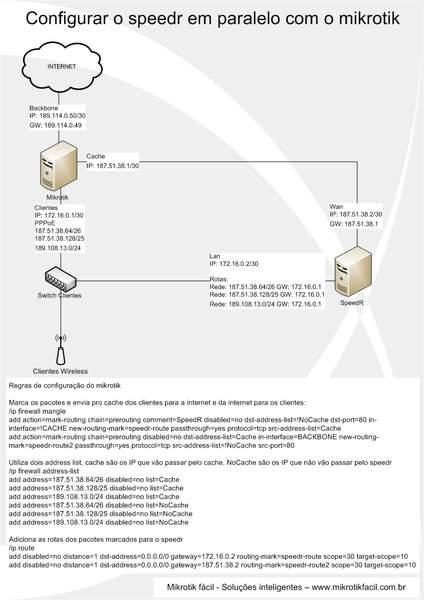 Clique na imagem para uma versão maior  Nome:         Tutorial SpeedR.jpg Visualizações:448 Tamanho: 30,0 KB ID:      31039