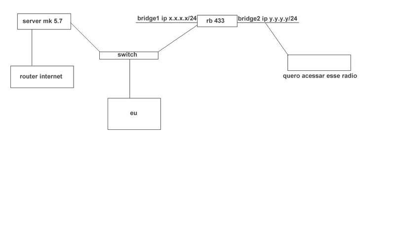 Clique na imagem para uma versão maior  Nome:         rede.jpg Visualizações:37 Tamanho: 9,7 KB ID:      31118