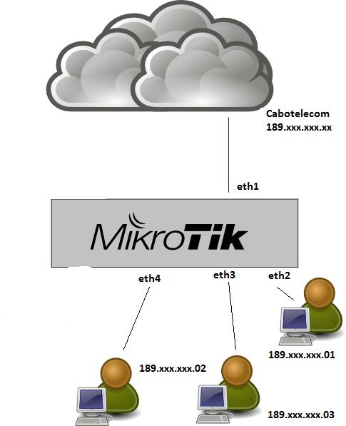 Clique na imagem para uma versão maior  Nome:         Mikrotik-Links1.png Visualizações:100 Tamanho: 82,3 KB ID:      31313