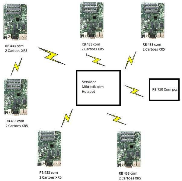 Clique na imagem para uma versão maior  Nome:         Provedor.jpg Visualizações:94 Tamanho: 38,3 KB ID:      31564